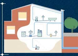 Биоактиваторы для дачного туалета
